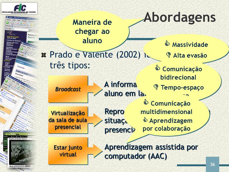 36 Abordagens Prado e Valente (2002) identificaram três tipos: Maneira de chegar ao aluno A informação é entregue ao aluno em larga escala BroadcastBr