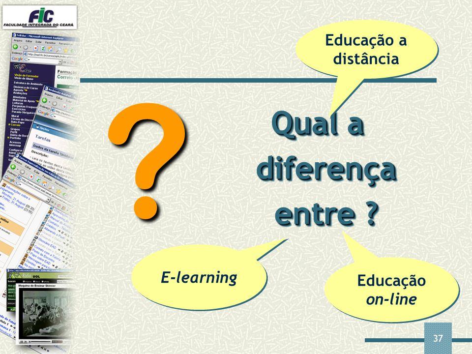 37 Qual a diferença entre ? ? Educação a distância Educação on-line E-learning