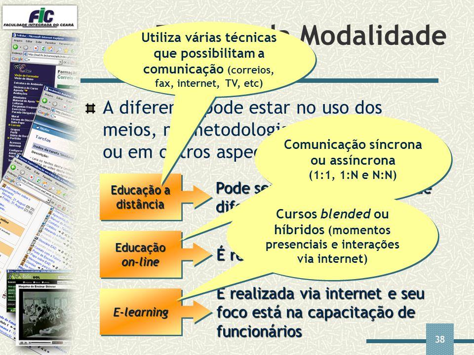 38 Termos da Modalidade A diferença pode estar no uso dos meios, na metodologia aplicada ou em outros aspectos: Pode ser realizada pelo uso de diferen