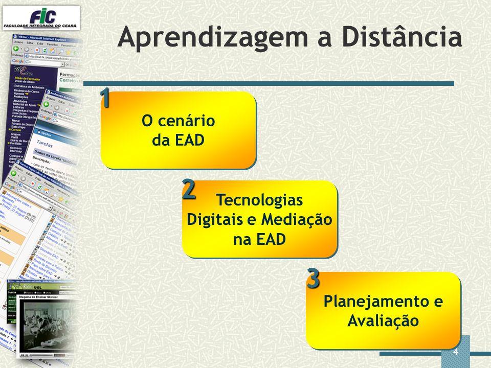 4 Aprendizagem a Distância O cenário da EAD 1 Tecnologias Digitais e Mediação na EAD 2 Planejamento e Avaliação 3
