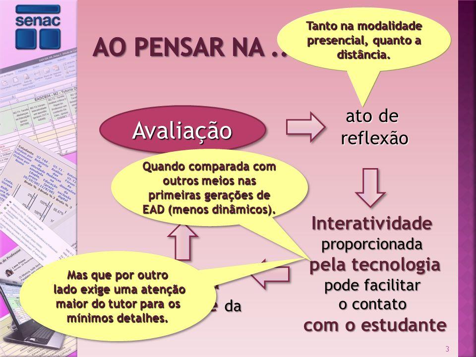 3 AvaliaçãoAvaliação ato de reflexão Tanto na modalidade presencial, quanto a distância. Interatividadeproporcionada pela tecnologia pode facilitar o