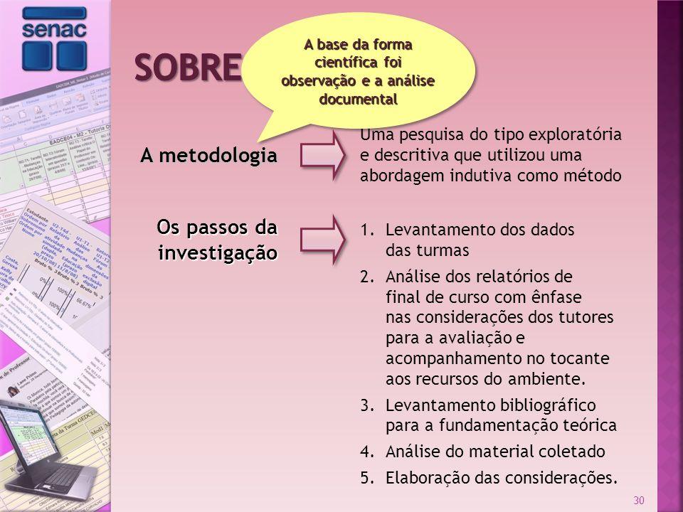30 A metodologia Uma pesquisa do tipo exploratória e descritiva que utilizou uma abordagem indutiva como método A base da forma científica foi observa
