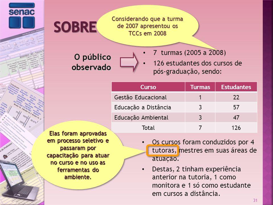 31 O público observado 7 turmas (2005 a 2008) 126 estudantes dos cursos de pós-graduação, sendo: Os cursos foram conduzidos por 4 tutoras, mestres em
