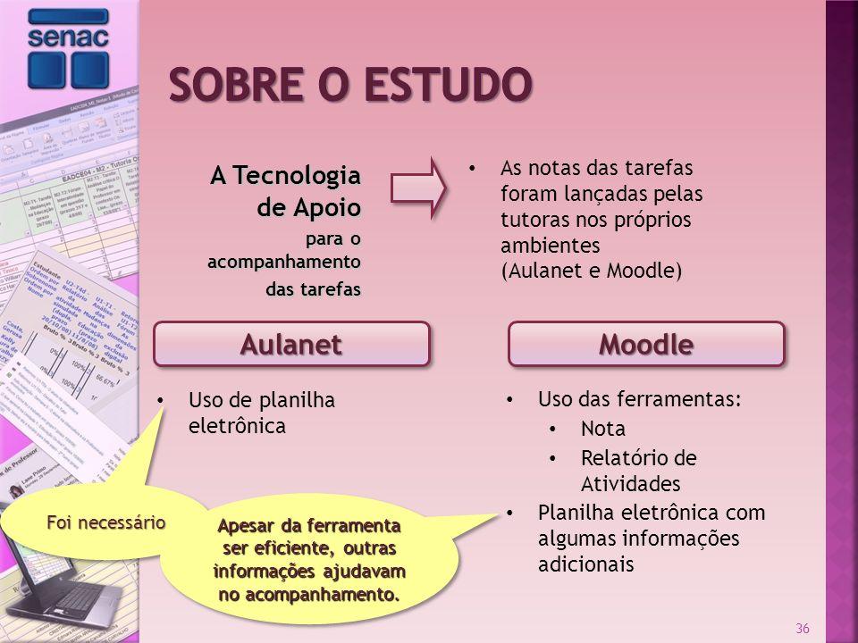 36 A Tecnologia de Apoio para o acompanhamento das tarefas As notas das tarefas foram lançadas pelas tutoras nos próprios ambientes (Aulanet e Moodle)