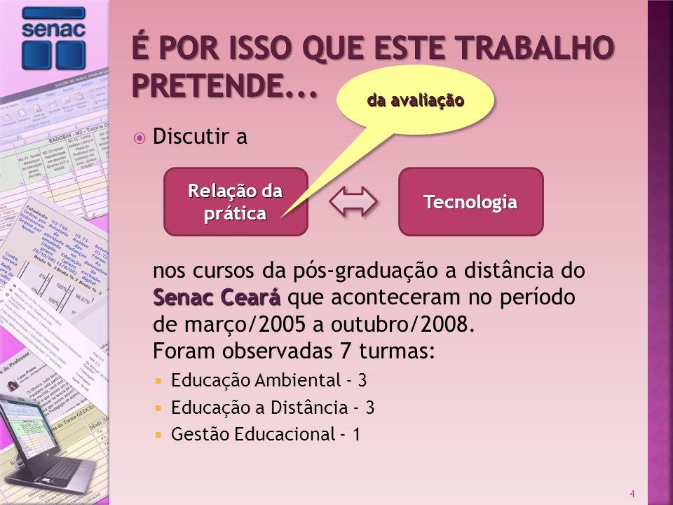 Discutir a 4 Relação da prática Tecnologia Senac Ceará nos cursos da pós-graduação a distância do Senac Ceará que aconteceram no período de março/2005