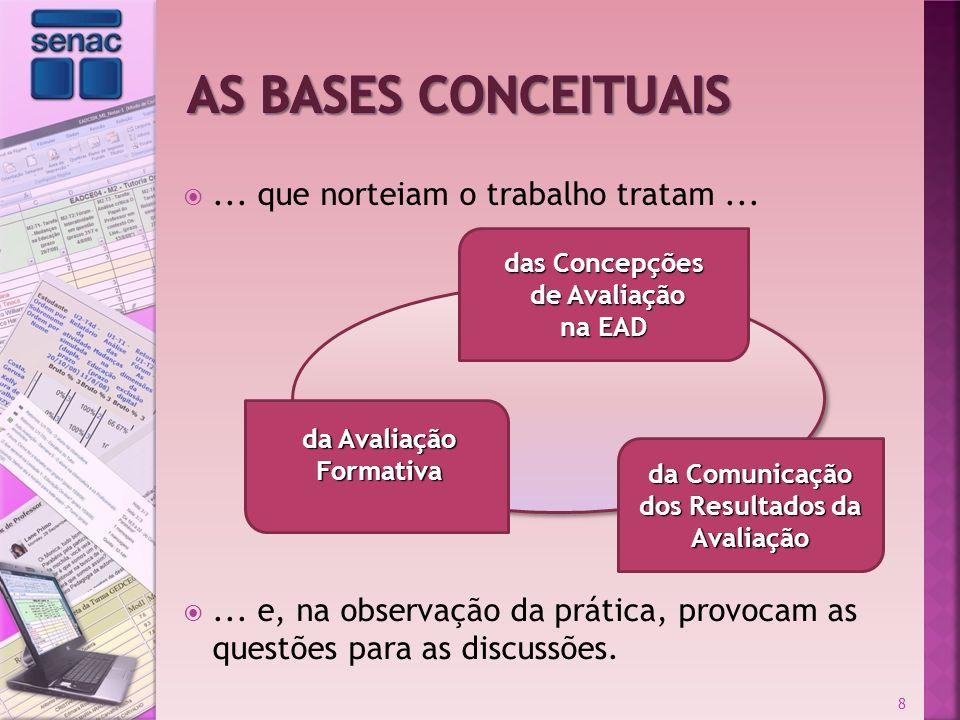 ... que norteiam o trabalho tratam... 8 das Concepções de Avaliação na EAD da Comunicação dos Resultados da Avaliação da Avaliação Formativa... e, na