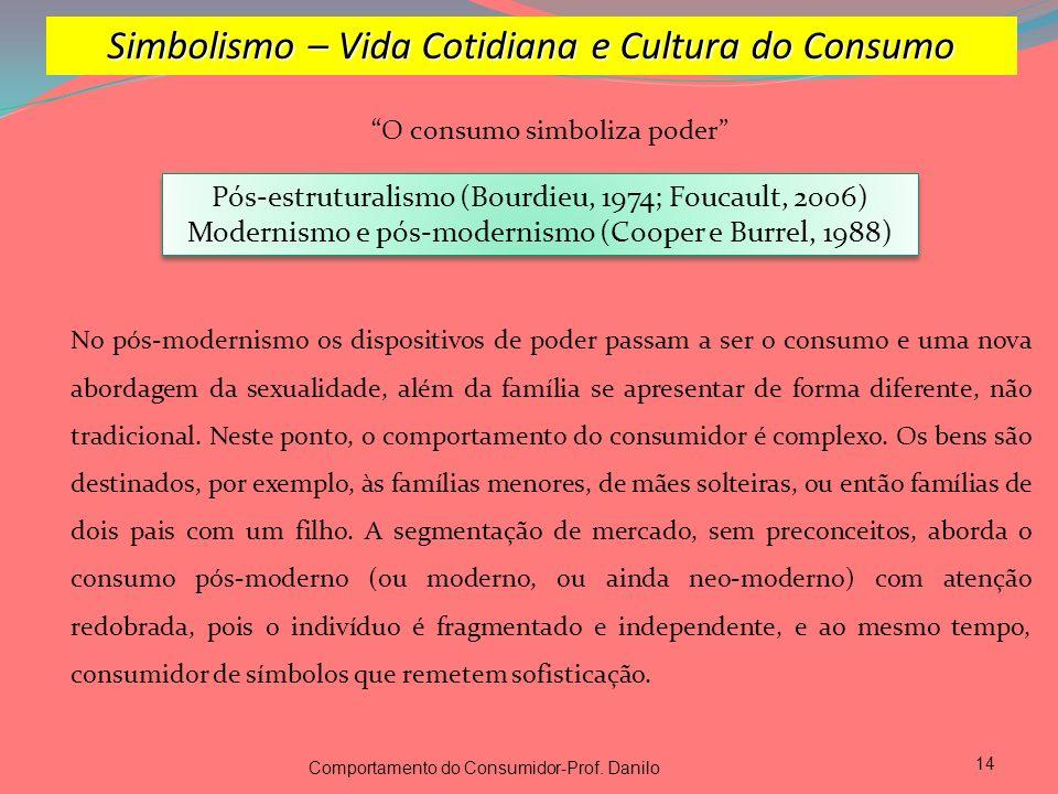 O consumo simboliza poder No pós-modernismo os dispositivos de poder passam a ser o consumo e uma nova abordagem da sexualidade, além da família se ap