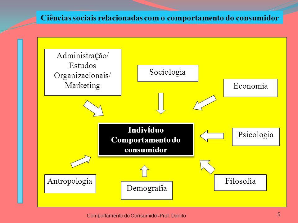 5 Indiv í duo Comportamento do consumidor Indiv í duo Comportamento do consumidor Sociologia Economia Antropologia Demografia Psicologia Filosofia Adm
