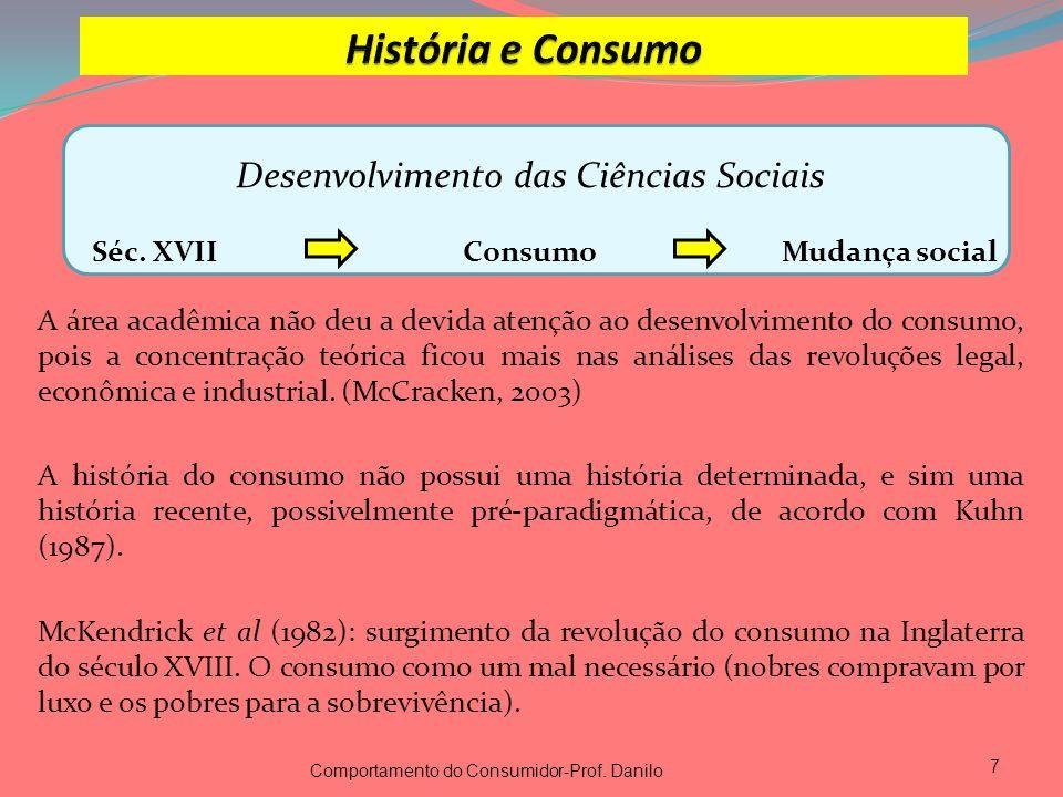 Desenvolvimento das Ciências Sociais Séc. XVII Consumo Mudança social A área acadêmica não deu a devida atenção ao desenvolvimento do consumo, pois a