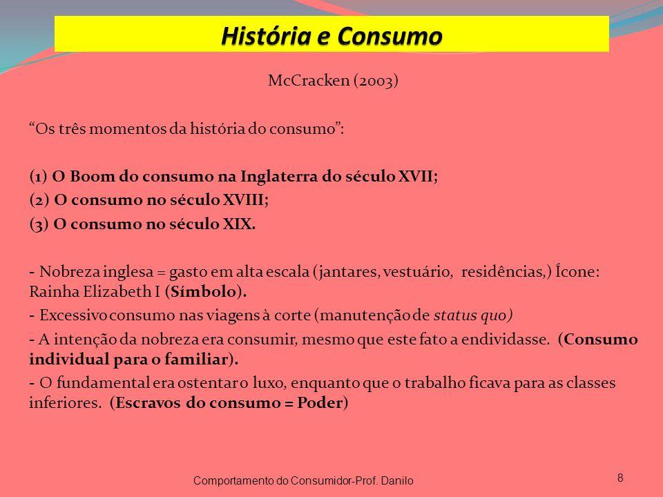 McCracken (2003) Os três momentos da história do consumo: (1) O Boom do consumo na Inglaterra do século XVII; (2) O consumo no século XVIII; (3) O con