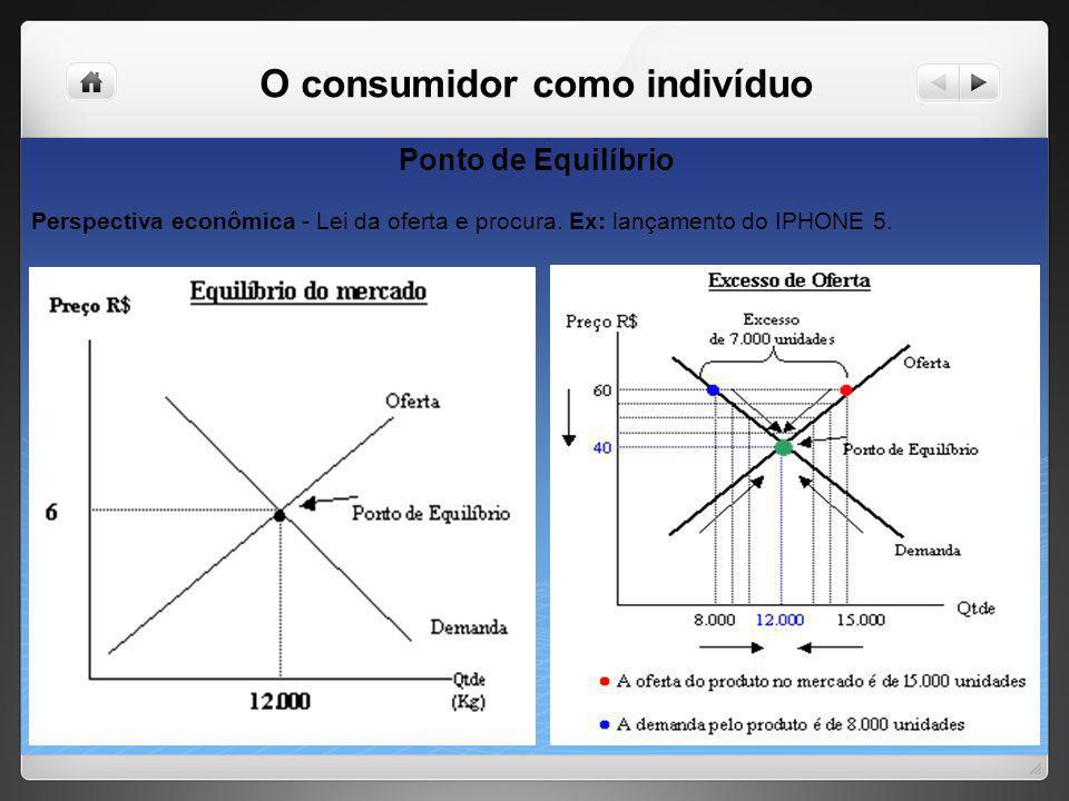 O consumidor como indivíduo Ponto de Equilíbrio Perspectiva econômica - Lei da oferta e procura. Ex: lançamento do IPHONE 5.