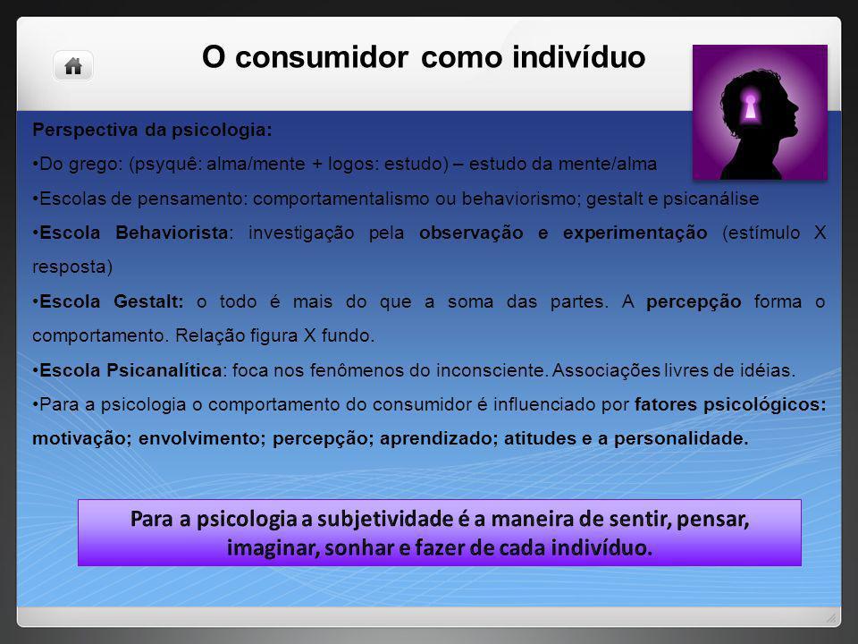 O consumidor como indivíduo Perspectiva da psicologia: Do grego: (psyquê: alma/mente + logos: estudo) – estudo da mente/alma Escolas de pensamento: co