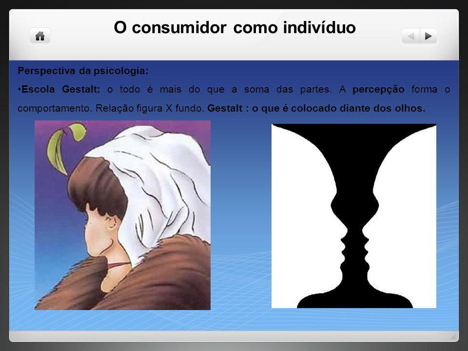O consumidor como indivíduo Perspectiva da psicologia: Escola Psicanalítica: foca nos fenômenos do inconsciente.
