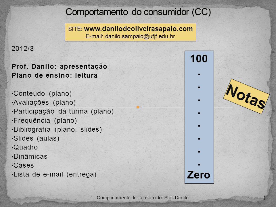 2012/3 Prof. Danilo: apresentação Plano de ensino: leitura Conteúdo (plano) Avaliações (plano) Participação da turma (plano) Frequência (plano) Biblio