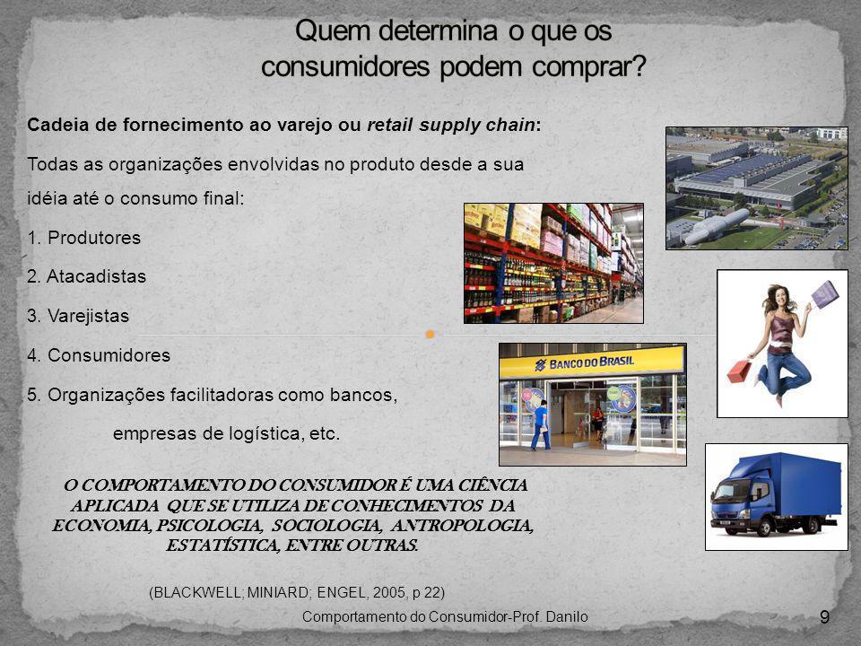 9 Comportamento do Consumidor-Prof. Danilo Cadeia de fornecimento ao varejo ou retail supply chain: Todas as organizações envolvidas no produto desde