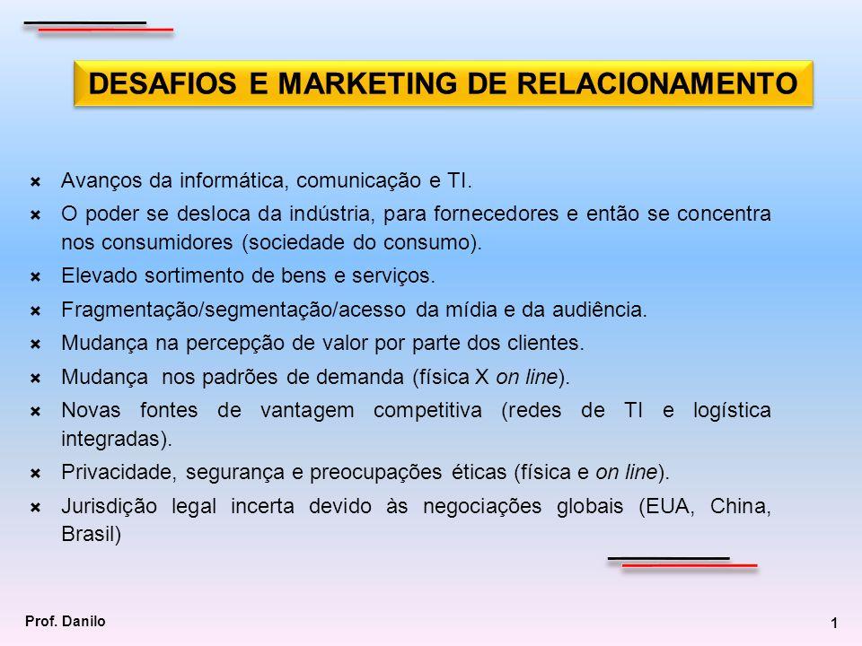 O marketing de relacionamento envolve: Tecnologias.