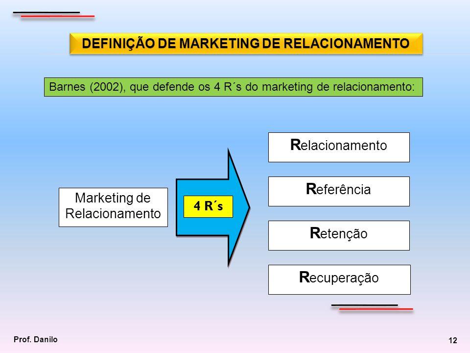 Prof. Danilo 12 Barnes (2002), que defende os 4 R´s do marketing de relacionamento: Marketing de Relacionamento R elacionamento R etenção R ecuperação
