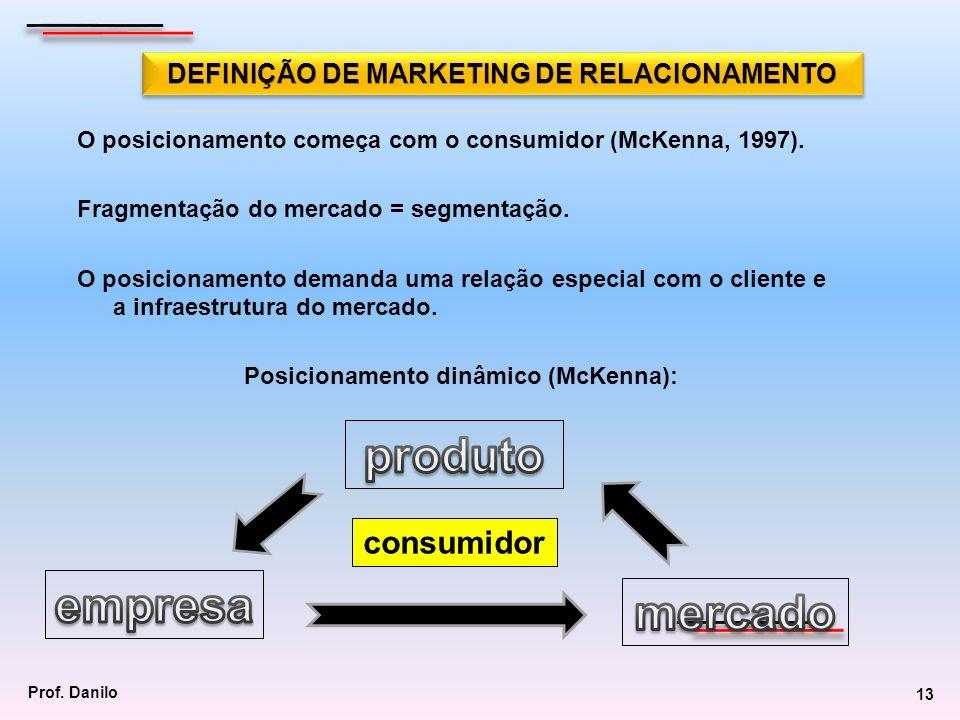 O posicionamento começa com o consumidor (McKenna, 1997). Fragmentação do mercado = segmentação. O posicionamento demanda uma relação especial com o c