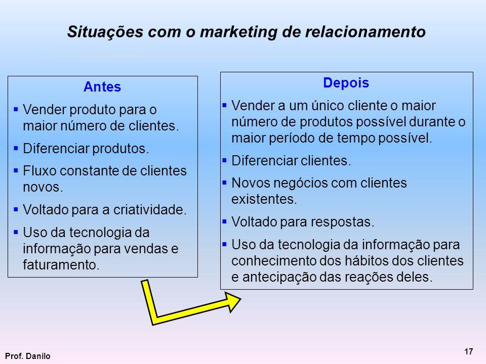 Situações com o marketing de relacionamento Antes Vender produto para o maior número de clientes. Diferenciar produtos. Fluxo constante de clientes no