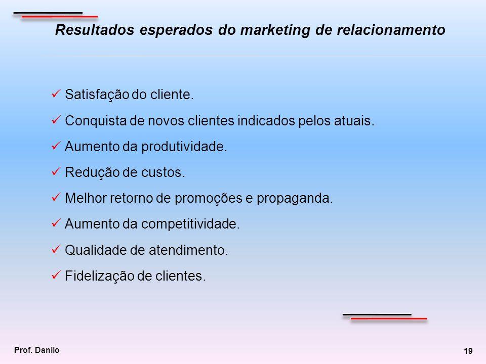 Resultados esperados do marketing de relacionamento Satisfação do cliente. Conquista de novos clientes indicados pelos atuais. Aumento da produtividad