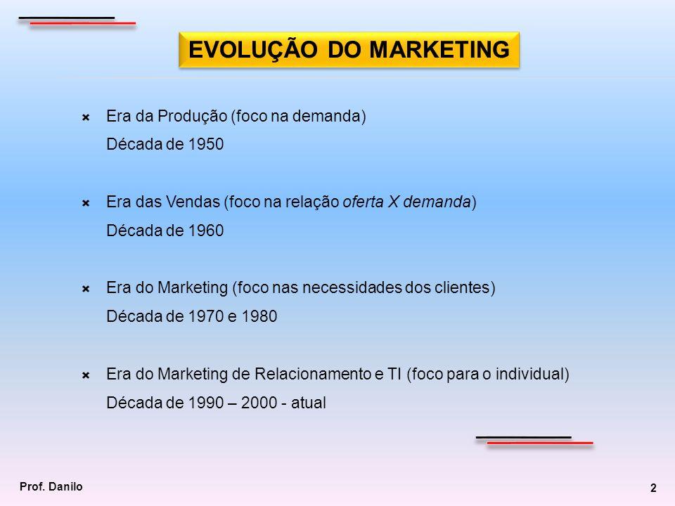Era da Produção (foco na demanda) Década de 1950 Era das Vendas (foco na relação oferta X demanda) Década de 1960 Era do Marketing (foco nas necessida