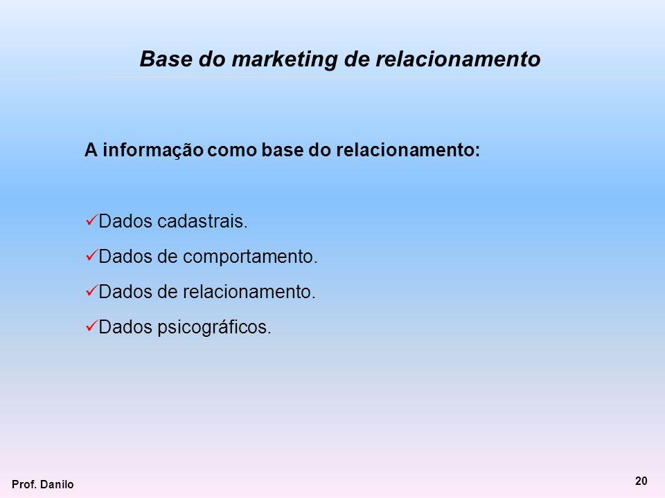 A informação como base do relacionamento: Dados cadastrais. Dados de comportamento. Dados de relacionamento. Dados psicográficos. Base do marketing de