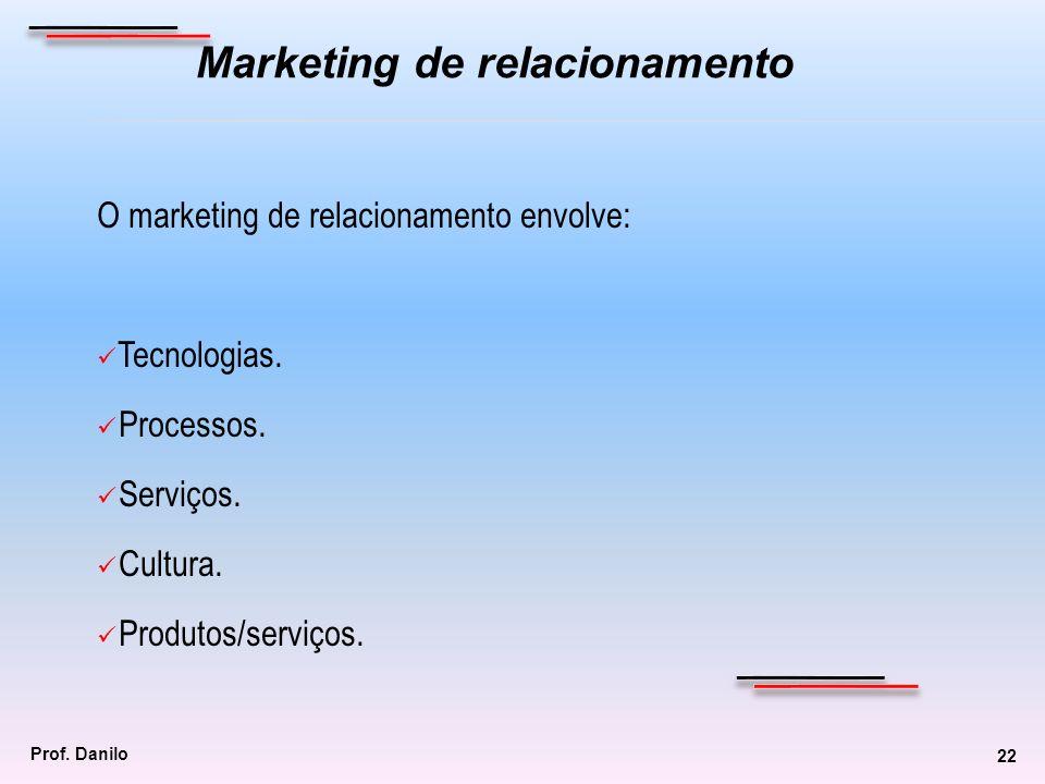 O marketing de relacionamento envolve: Tecnologias. Processos. Serviços. Cultura. Produtos/serviços. Prof. Danilo 22 Marketing de relacionamento