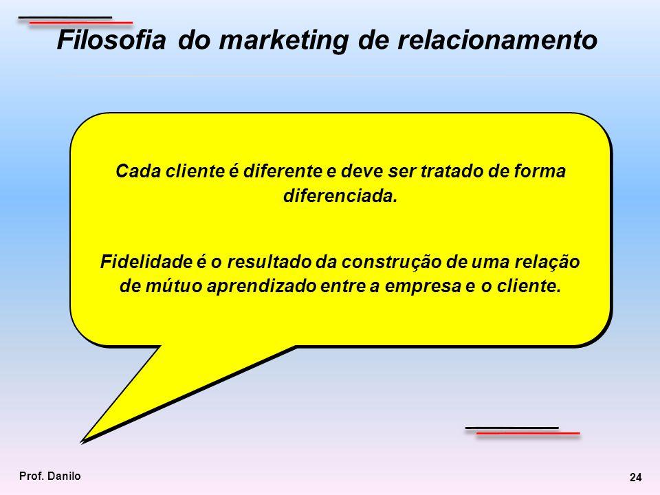 Filosofia do marketing de relacionamento Cada cliente é diferente e deve ser tratado de forma diferenciada. Fidelidade é o resultado da construção de