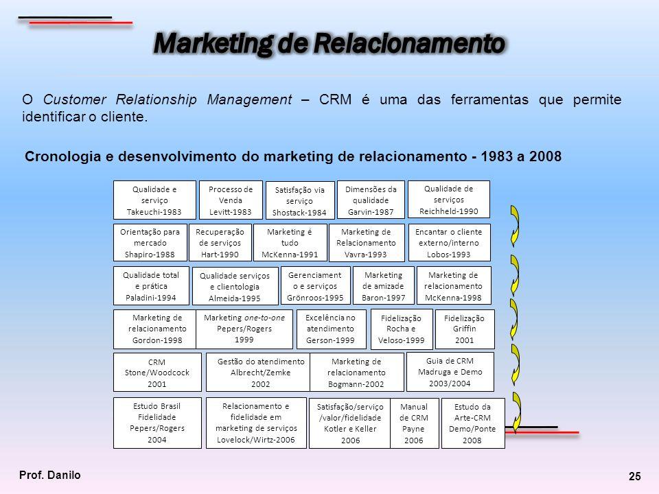 Cronologia e desenvolvimento do marketing de relacionamento - 1983 a 2008 O Customer Relationship Management – CRM é uma das ferramentas que permite i