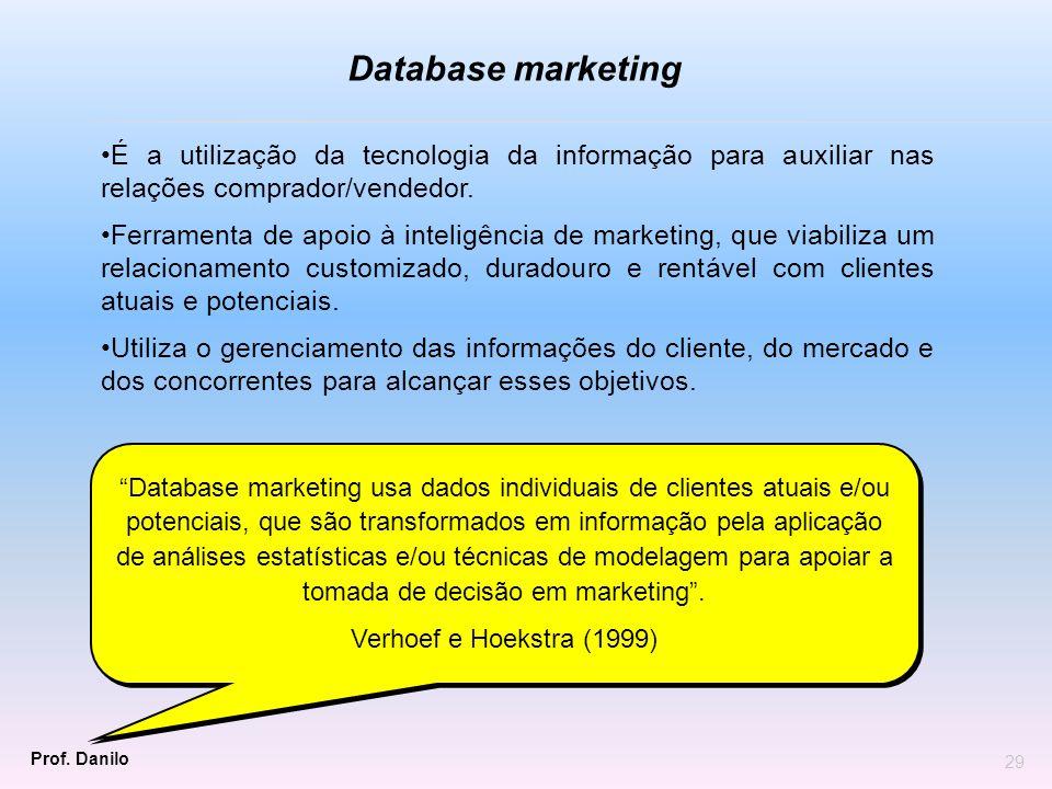 É a utilização da tecnologia da informação para auxiliar nas relações comprador/vendedor. Ferramenta de apoio à inteligência de marketing, que viabili