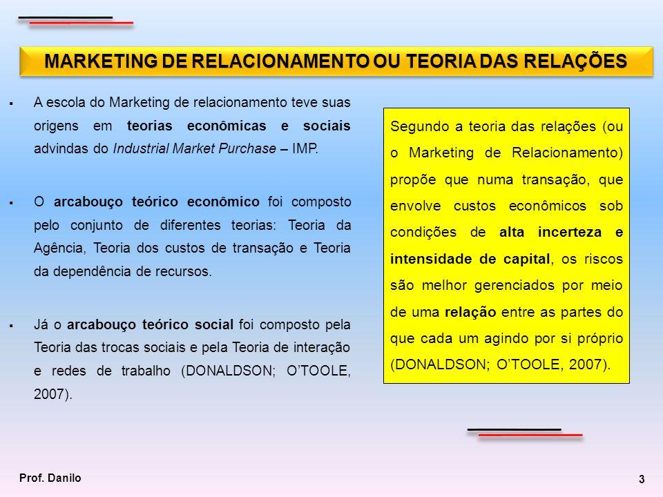 Segundo a teoria das relações (ou o Marketing de Relacionamento) propõe que numa transação, que envolve custos econômicos sob condições de alta incert