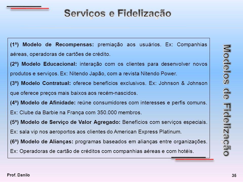 (1º) Modelo de Recompensas: premiação aos usuários. Ex: Companhias aéreas, operadoras de cartões de crédito. (2º) Modelo Educacional: interação com os