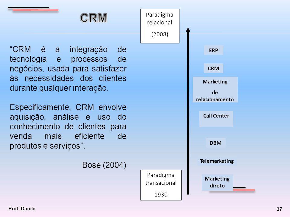 CRM é a integração de tecnologia e processos de negócios, usada para satisfazer às necessidades dos clientes durante qualquer interação. Especificamen