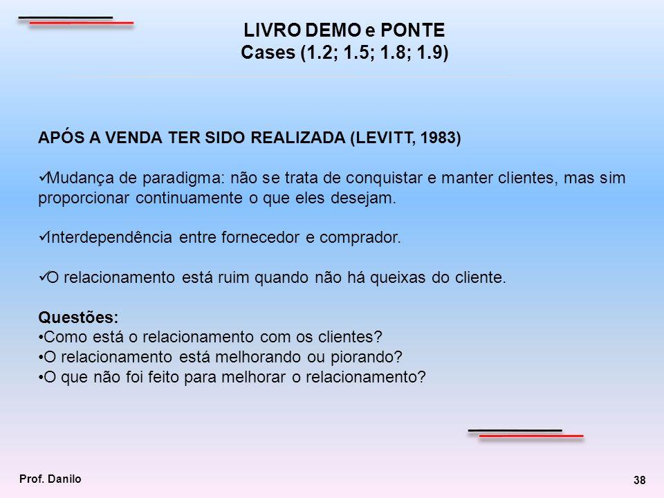 APÓS A VENDA TER SIDO REALIZADA (LEVITT, 1983) Mudança de paradigma: não se trata de conquistar e manter clientes, mas sim proporcionar continuamente