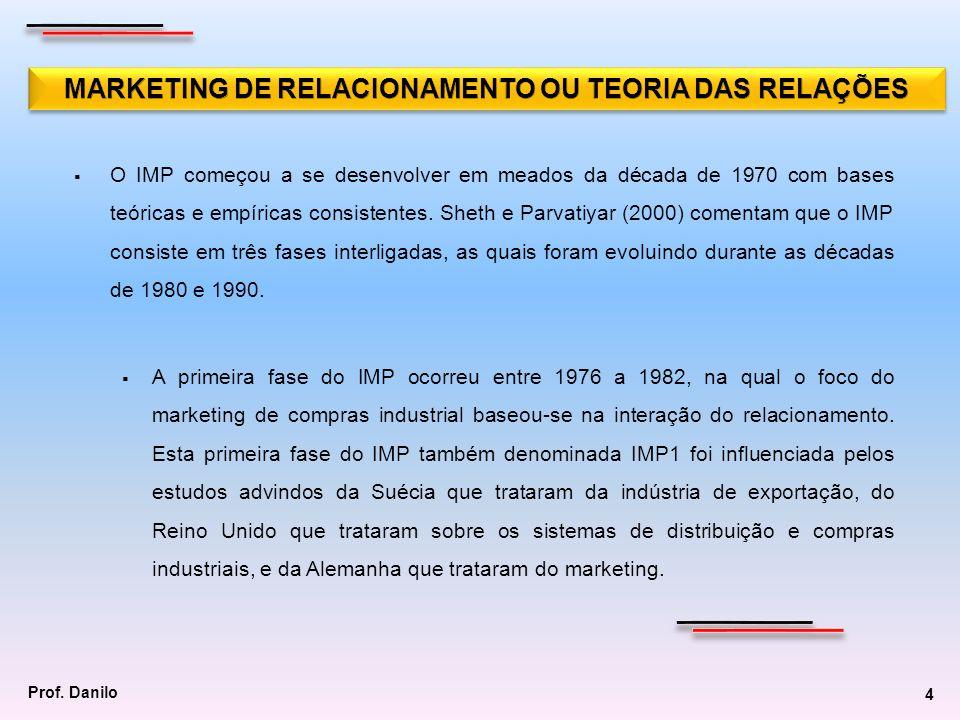 O IMP começou a se desenvolver em meados da década de 1970 com bases teóricas e empíricas consistentes. Sheth e Parvatiyar (2000) comentam que o IMP c