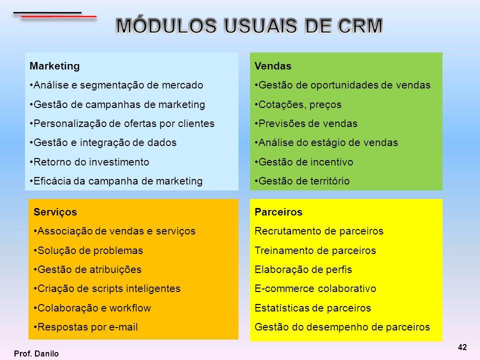 Marketing Análise e segmentação de mercado Gestão de campanhas de marketing Personalização de ofertas por clientes Gestão e integração de dados Retorn