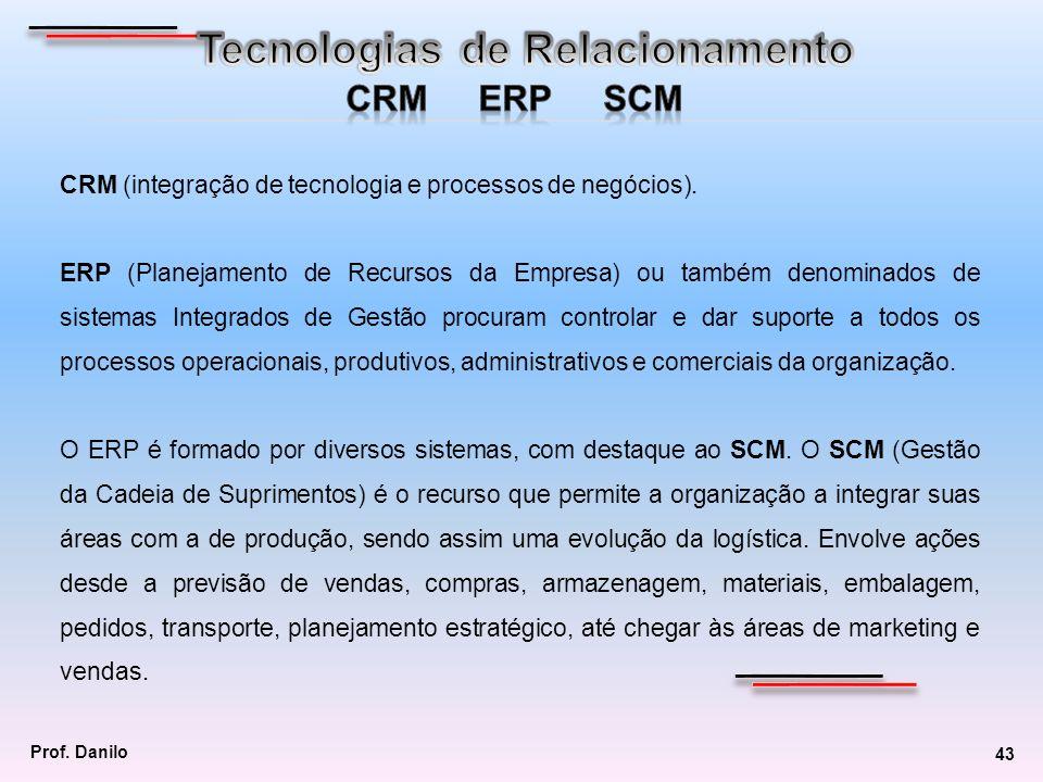 CRM (integração de tecnologia e processos de negócios). ERP (Planejamento de Recursos da Empresa) ou também denominados de sistemas Integrados de Gest