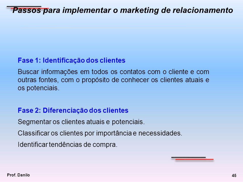 Passos para implementar o marketing de relacionamento Fase 1: Identificação dos clientes Buscar informações em todos os contatos com o cliente e com o
