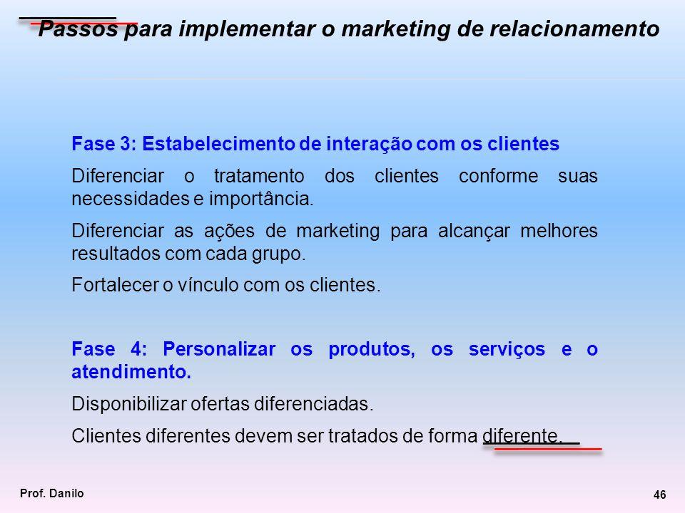 Passos para implementar o marketing de relacionamento Fase 3: Estabelecimento de interação com os clientes Diferenciar o tratamento dos clientes confo