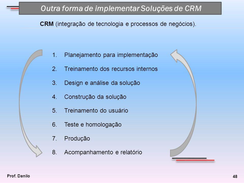 Outra forma de implementar Soluções de CRM 1.Planejamento para implementação 2.Treinamento dos recursos internos 3.Design e análise da solução 4.Const