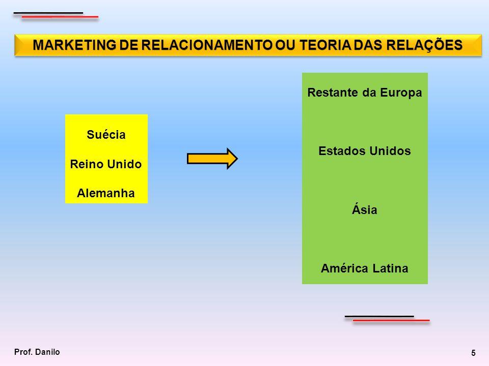 Passos para implementar o marketing de relacionamento Fase 3: Estabelecimento de interação com os clientes Diferenciar o tratamento dos clientes conforme suas necessidades e importância.