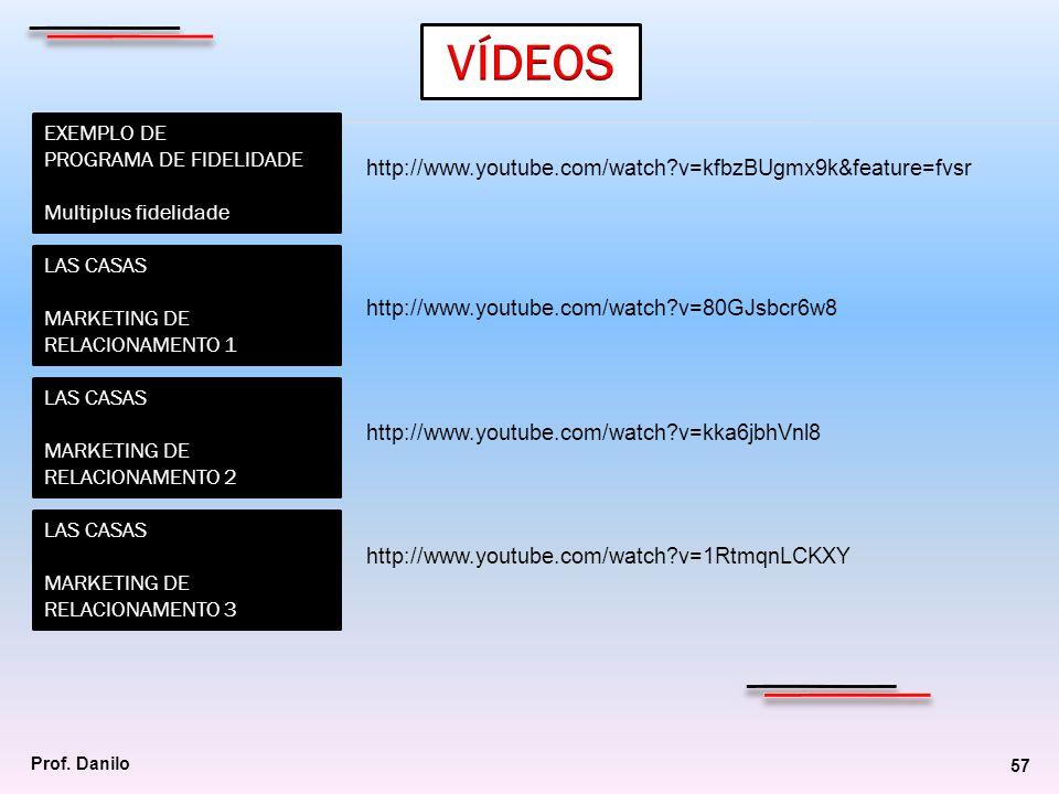 Prof. Danilo 57 EXEMPLO DE PROGRAMA DE FIDELIDADE Multiplus fidelidade LAS CASAS MARKETING DE RELACIONAMENTO 1 LAS CASAS MARKETING DE RELACIONAMENTO 2