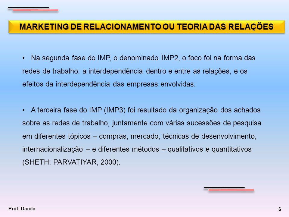 Prof. Danilo 6 Na segunda fase do IMP, o denominado IMP2, o foco foi na forma das redes de trabalho: a interdependência dentro e entre as relações, e