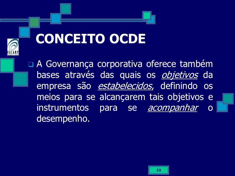 10 CONCEITO OCDE A Governança corporativa oferece também bases através das quais os objetivos da empresa são estabelecidos, definindo os meios para se