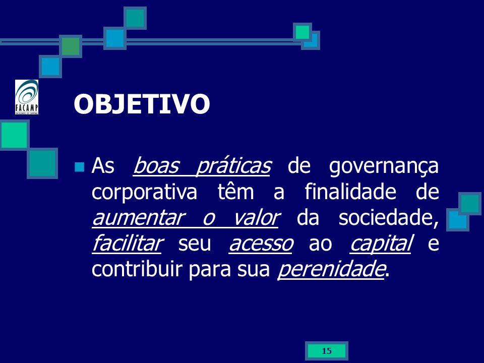 15 OBJETIVO As boas práticas de governança corporativa têm a finalidade de aumentar o valor da sociedade, facilitar seu acesso ao capital e contribuir