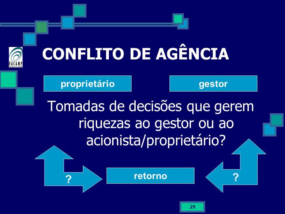 29 CONFLITO DE AGÊNCIA Tomadas de decisões que gerem riquezas ao gestor ou ao acionista/proprietário? proprietáriogestor retorno ? ?