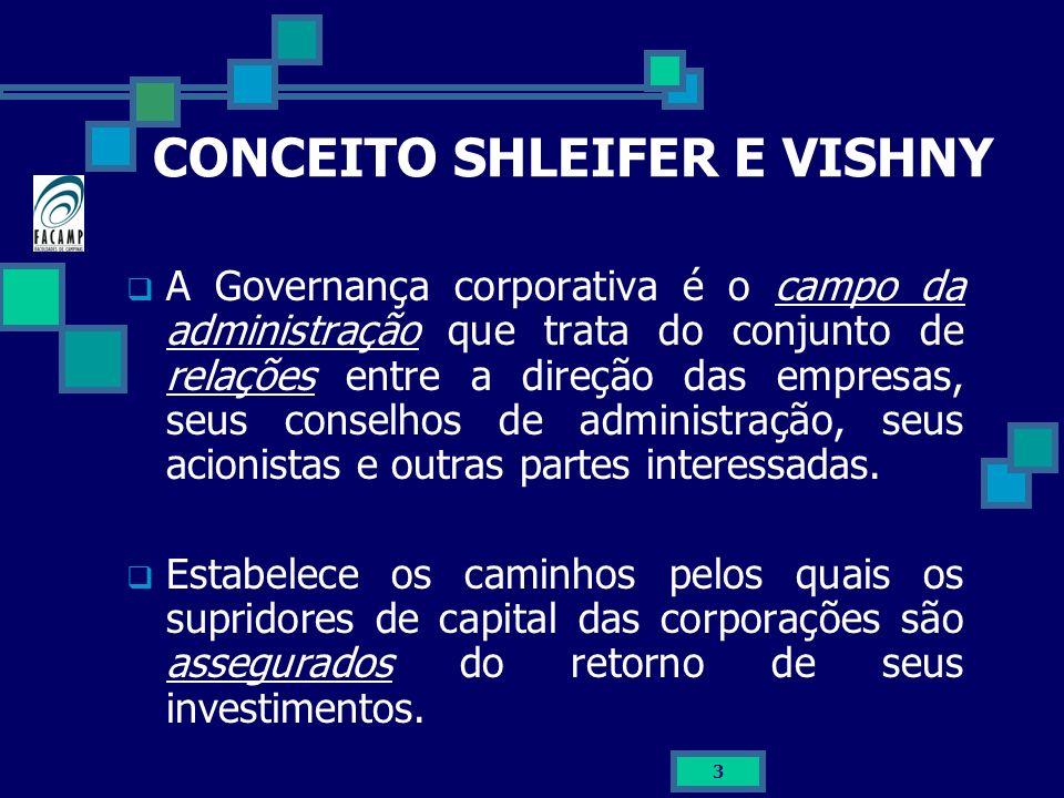 3 CONCEITO SHLEIFER E VISHNY A Governança corporativa é o campo da administração que trata do conjunto de relações entre a direção das empresas, seus