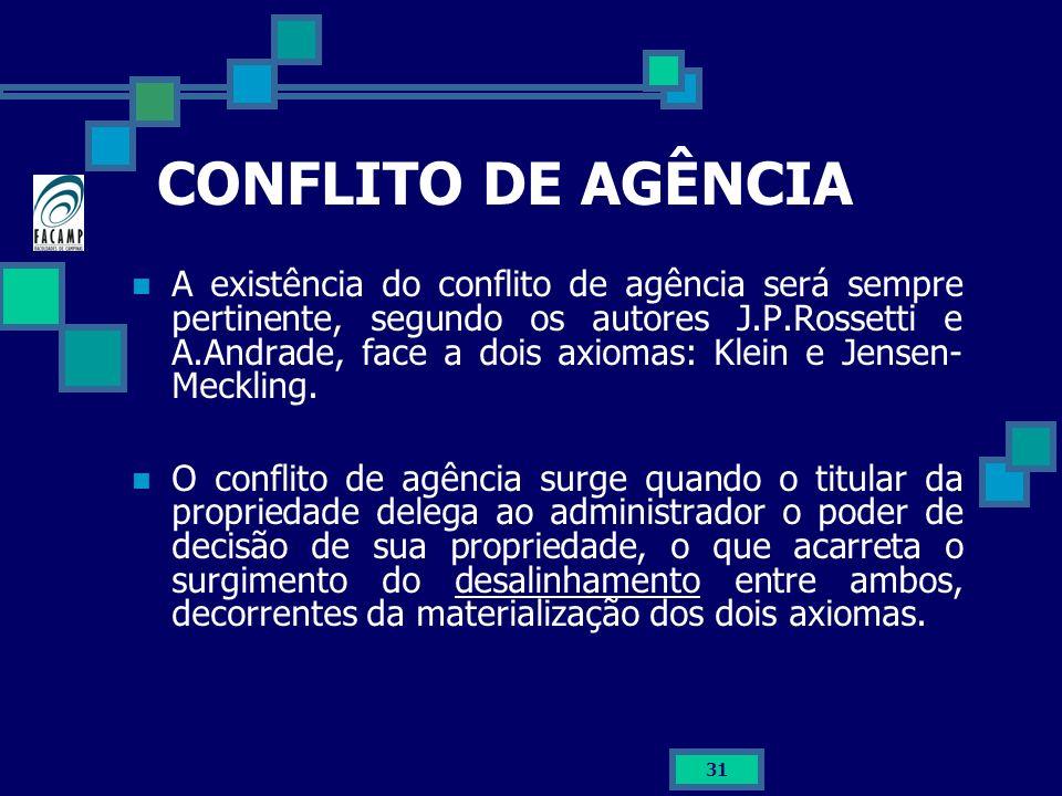 31 CONFLITO DE AGÊNCIA A existência do conflito de agência será sempre pertinente, segundo os autores J.P.Rossetti e A.Andrade, face a dois axiomas: K