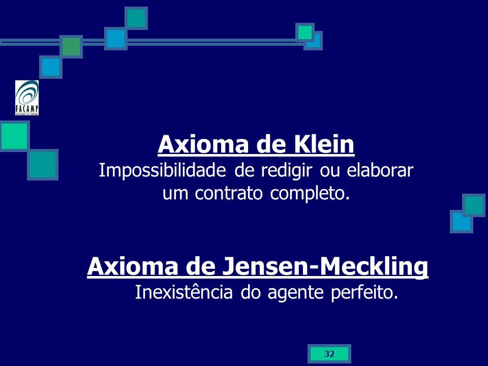 32 Axioma de Klein Impossibilidade de redigir ou elaborar um contrato completo. Axioma de Jensen-Meckling Inexistência do agente perfeito.