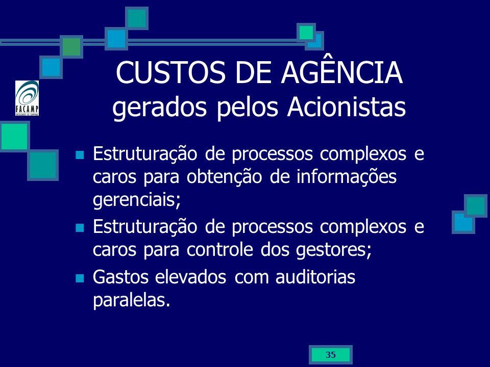 35 CUSTOS DE AGÊNCIA gerados pelos Acionistas Estruturação de processos complexos e caros para obtenção de informações gerenciais; Estruturação de pro